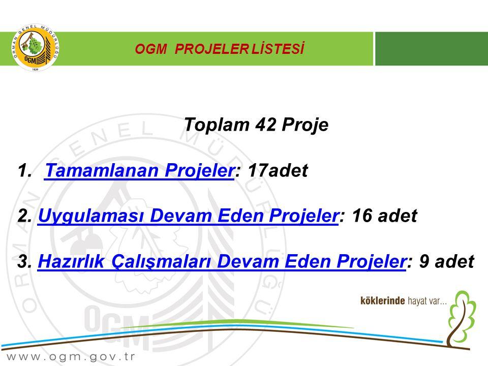 OGM PROJELER LİSTESİ Toplam 42 Proje 1.Tamamlanan Projeler: 17adetTamamlanan Projeler 2. Uygulaması Devam Eden Projeler: 16 adetUygulaması Devam Eden