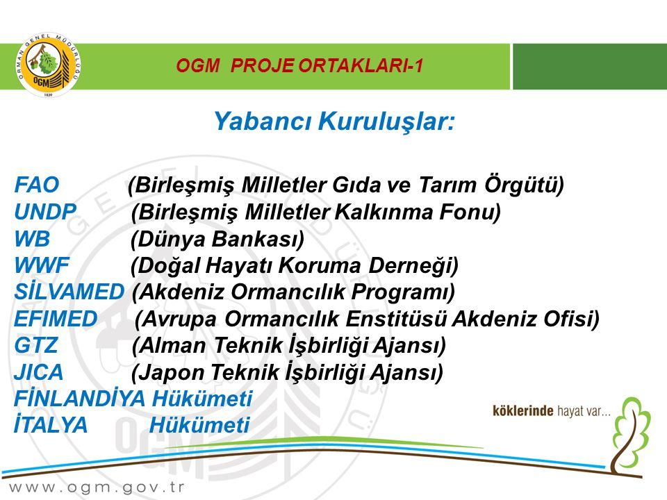 OGM PROJE ORTAKLARI-2 Yerli Kuruluşlar: TÜBİTAK (Türkiye Bilimsel ve Teknik Araştırma Kurumu ) TKİB (Tarım ve Köy İşleri Bakanlığı ve Birimleri) ÇOB (Çevre ve Orman Bakanlığı ve Birimleri) TİKA (Türk İşbirliği ve Kalkınma İdaresi Başkanlığı) STK (Sivil Toplum Kuruluşları) ÜNİVERSİTELER