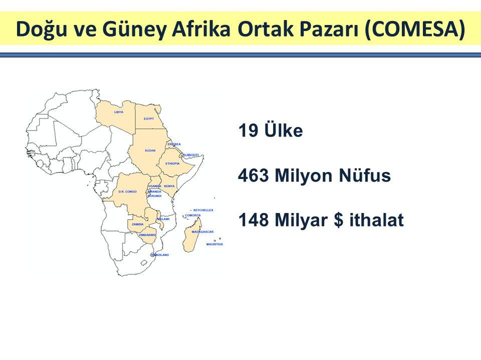 Doğu ve Güney Afrika Ortak Pazarı (COMESA) 19 Ülke 463 Milyon Nüfus 148 Milyar $ ithalat