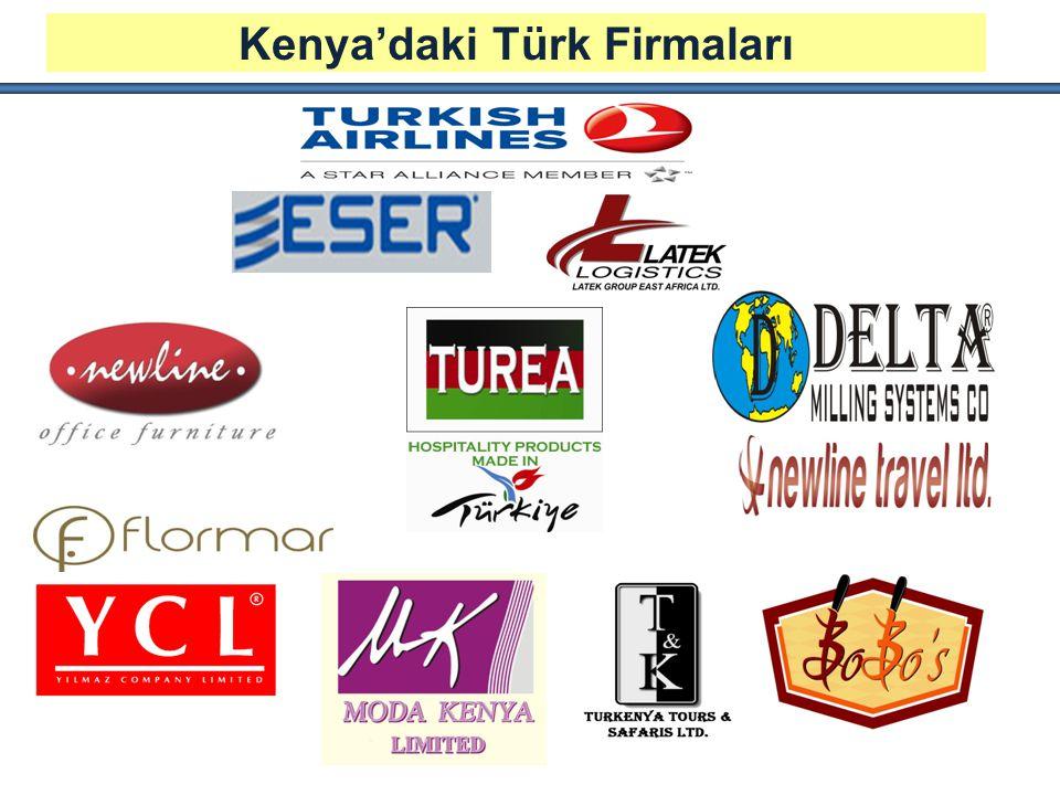 Kenya'daki Türk Firmaları