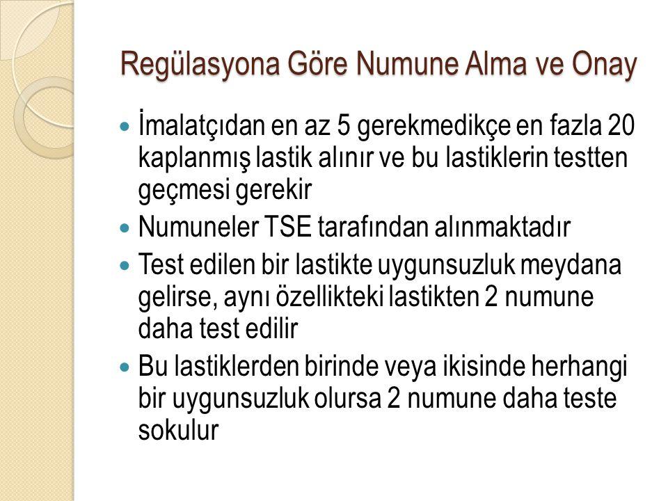 Regülasyona Göre Numune Alma ve Onay İmalatçıdan en az 5 gerekmedikçe en fazla 20 kaplanmış lastik alınır ve bu lastiklerin testten geçmesi gerekir Nu