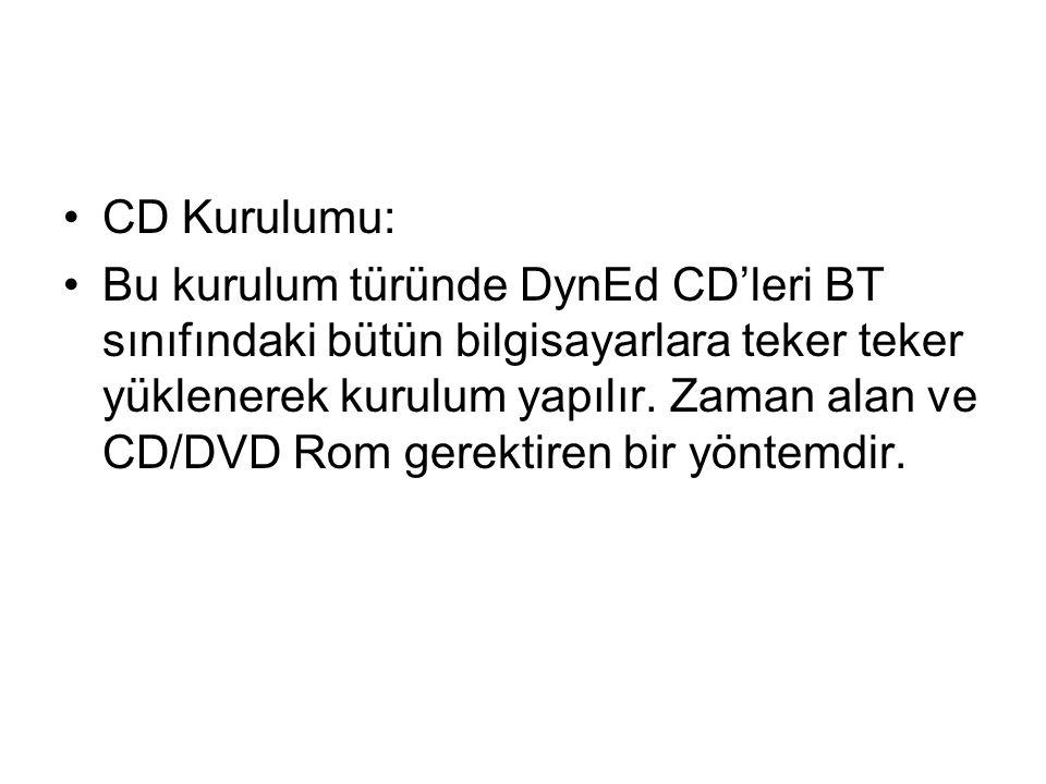 CD Kurulumu: Bu kurulum türünde DynEd CD'leri BT sınıfındaki bütün bilgisayarlara teker teker yüklenerek kurulum yapılır. Zaman alan ve CD/DVD Rom ger