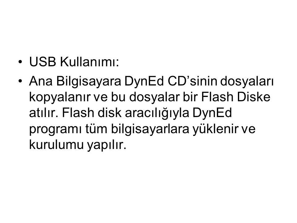 USB Kullanımı: Ana Bilgisayara DynEd CD'sinin dosyaları kopyalanır ve bu dosyalar bir Flash Diske atılır. Flash disk aracılığıyla DynEd programı tüm b