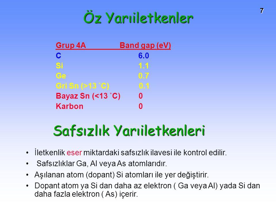 7 Öz Yarıiletkenler Grup 4A Band gap (eV) C 6.0 Si 1.1 Ge 0.7 Gri Sn (>13 ˚C) 0.1 Bayaz Sn (<13 ˚C) 0 Karbon0 Safsızlık Yarıiletkenleri İletkenlik ese