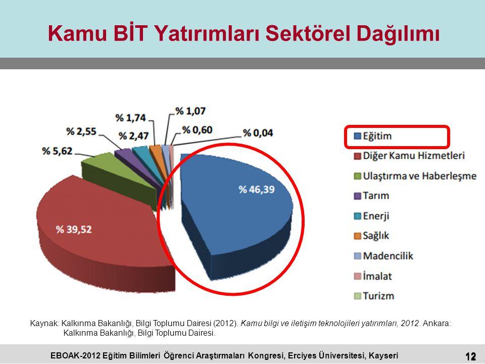 12 EBOAK-2012 Eğitim Bilimleri Öğrenci Araştırmaları Kongresi, Erciyes Üniversitesi, Kayseri Kamu BİT Yatırımları Sektörel Dağılımı 12 Kaynak: Kalkınm