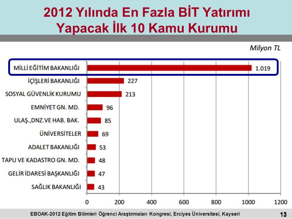 13 EBOAK-2012 Eğitim Bilimleri Öğrenci Araştırmaları Kongresi, Erciyes Üniversitesi, Kayseri 2012 Yılında En Fazla BİT Yatırımı Yapacak İlk 10 Kamu Ku