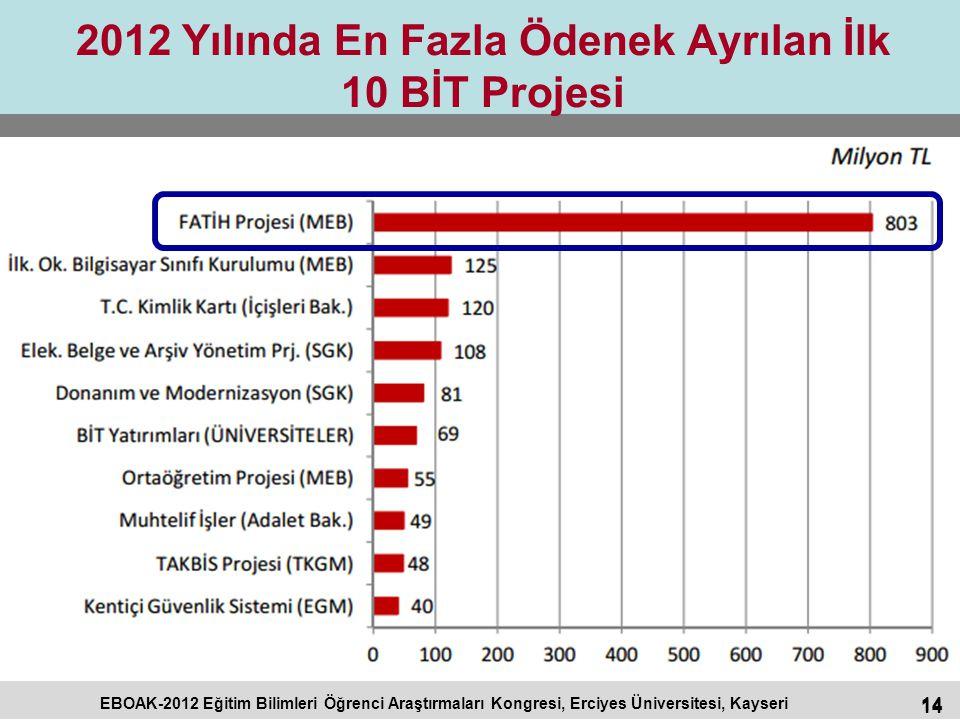 14 EBOAK-2012 Eğitim Bilimleri Öğrenci Araştırmaları Kongresi, Erciyes Üniversitesi, Kayseri 2012 Yılında En Fazla Ödenek Ayrılan İlk 10 BİT Projesi 1