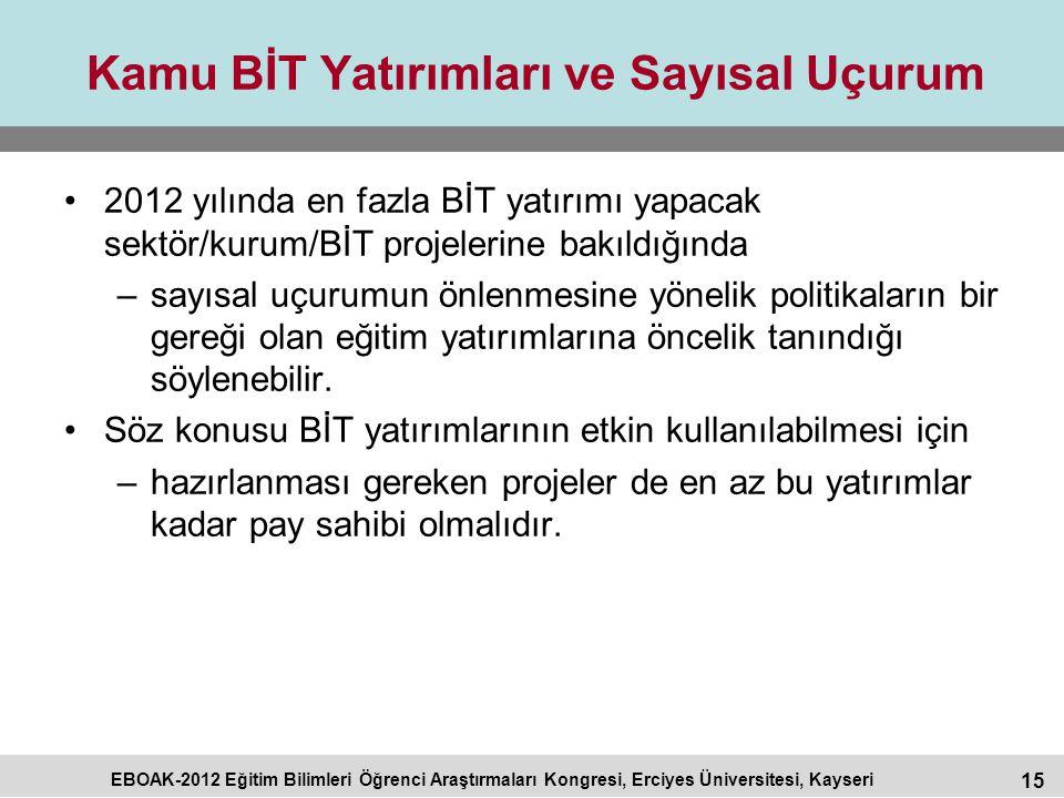 15 EBOAK-2012 Eğitim Bilimleri Öğrenci Araştırmaları Kongresi, Erciyes Üniversitesi, Kayseri Kamu BİT Yatırımları ve Sayısal Uçurum 2012 yılında en fa