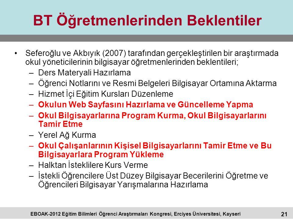21 EBOAK-2012 Eğitim Bilimleri Öğrenci Araştırmaları Kongresi, Erciyes Üniversitesi, Kayseri BT Öğretmenlerinden Beklentiler Seferoğlu ve Akbıyık (200