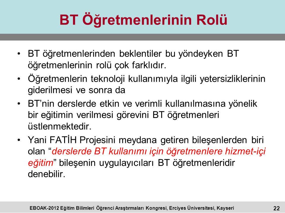 22 EBOAK-2012 Eğitim Bilimleri Öğrenci Araştırmaları Kongresi, Erciyes Üniversitesi, Kayseri BT Öğretmenlerinin Rolü BT öğretmenlerinden beklentiler b