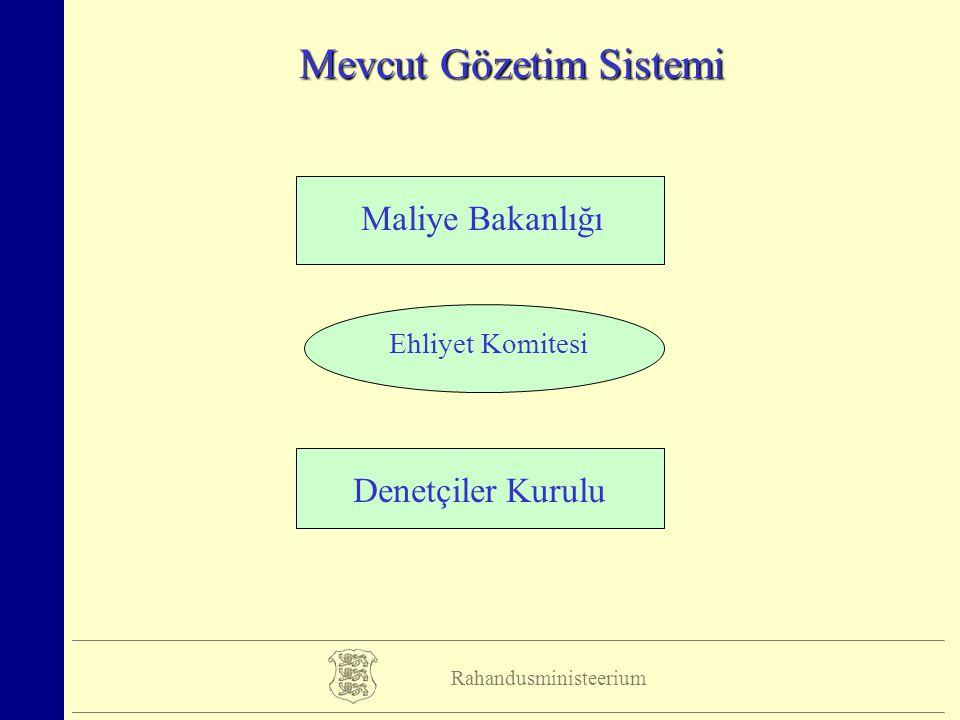 Rahandusministeerium Mevcut Gözetim Sistemi Maliye Bakanlığı Denetçiler Kurulu Ehliyet Komitesi