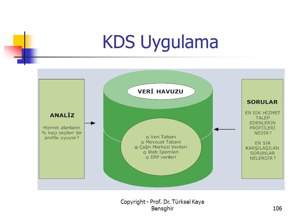 KDS Uygulama 106 Copyright - Prof. Dr. Türksel Kaya Bensghir