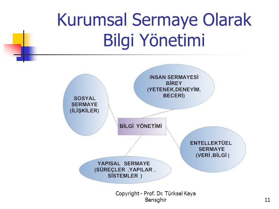 Kurumsal Sermaye Olarak Bilgi Yönetimi Copyright - Prof. Dr. Türksel Kaya Bensghir11