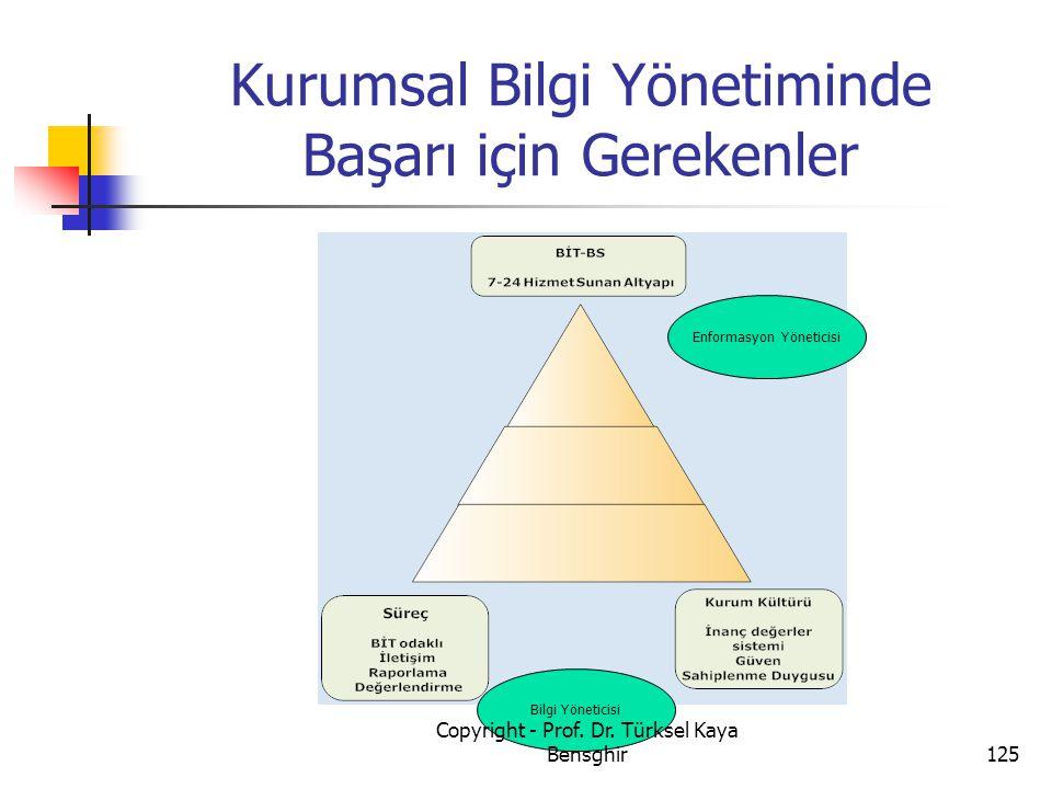 Kurumsal Bilgi Yönetiminde Başarı için Gerekenler Enformasyon Yöneticisi Bilgi Yöneticisi 125 Copyright - Prof. Dr. Türksel Kaya Bensghir