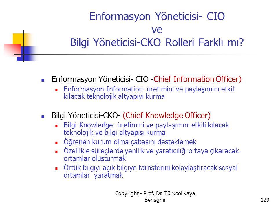 Enformasyon Yöneticisi- CIO ve Bilgi Yöneticisi-CKO Rolleri Farklı mı? Enformasyon Yöneticisi- CIO -Chief Information Officer) Enformasyon-Information