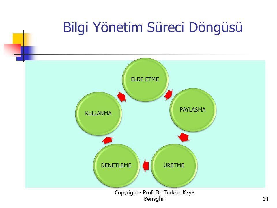 Bilgi Yönetim Süreci Döngüsü ELDE ETMEPAYLAŞMAÜRETMEDENETLEMEKULLANMA Copyright - Prof. Dr. Türksel Kaya Bensghir14