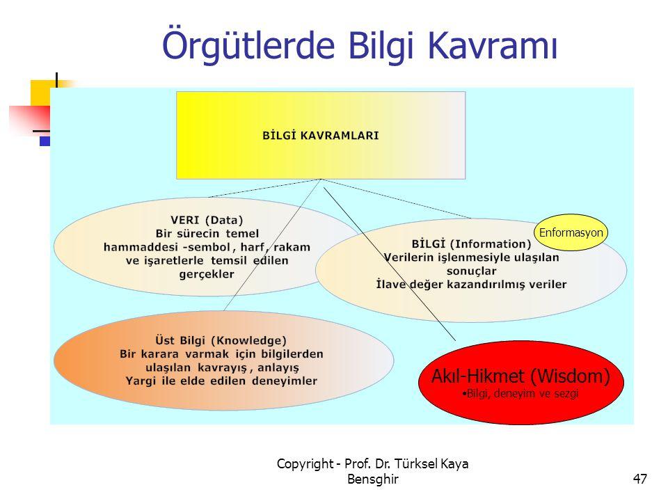 Örgütlerde Bilgi Kavramı Akıl-Hikmet (Wisdom) Bilgi, deneyim ve sezgi Enformasyon 47 Copyright - Prof. Dr. Türksel Kaya Bensghir