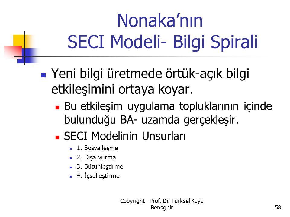 Nonaka'nın SECI Modeli- Bilgi Spirali Yeni bilgi üretmede örtük-açık bilgi etkileşimini ortaya koyar. Bu etkileşim uygulama topluklarının içinde bulun