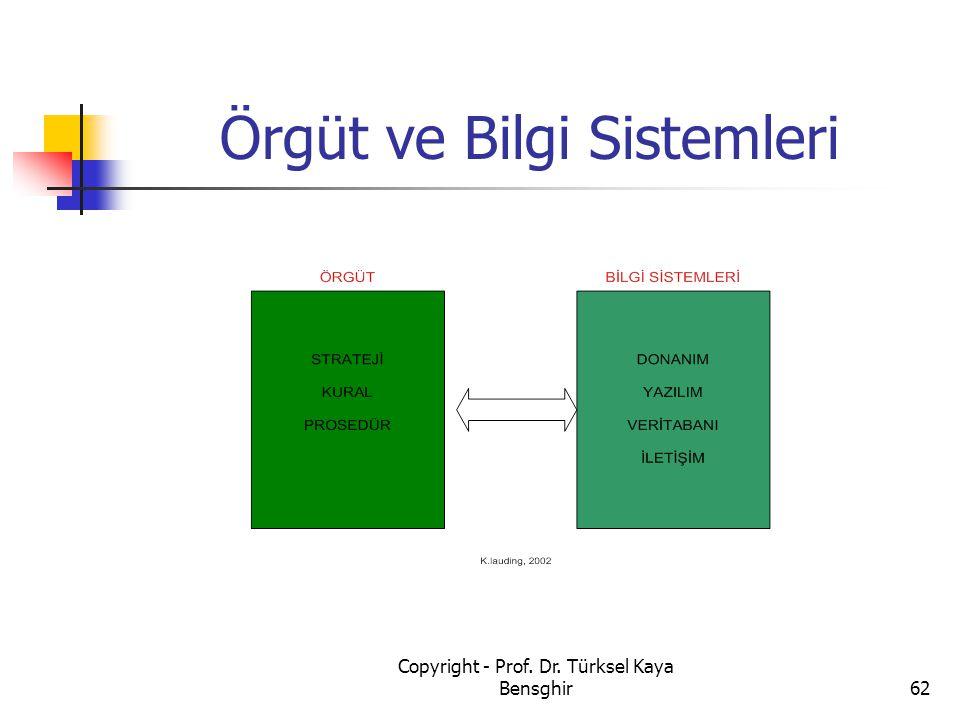 Örgüt ve Bilgi Sistemleri 62 Copyright - Prof. Dr. Türksel Kaya Bensghir