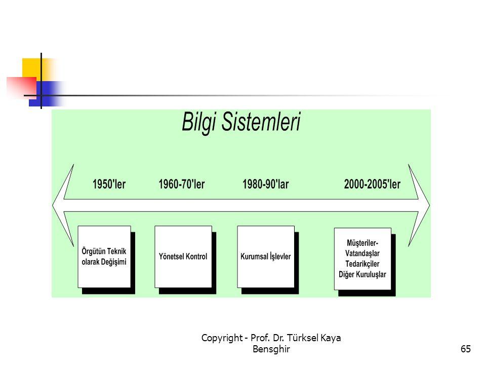 65 Copyright - Prof. Dr. Türksel Kaya Bensghir