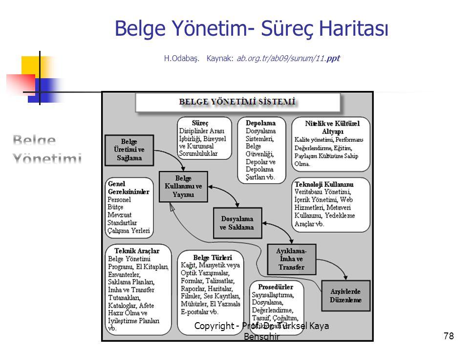 Belge Yönetim- Süreç Haritası H.Odabaş. Kaynak: ab.org.tr/ab09/sunum/11.ppt 78 Copyright - Prof. Dr. Türksel Kaya Bensghir