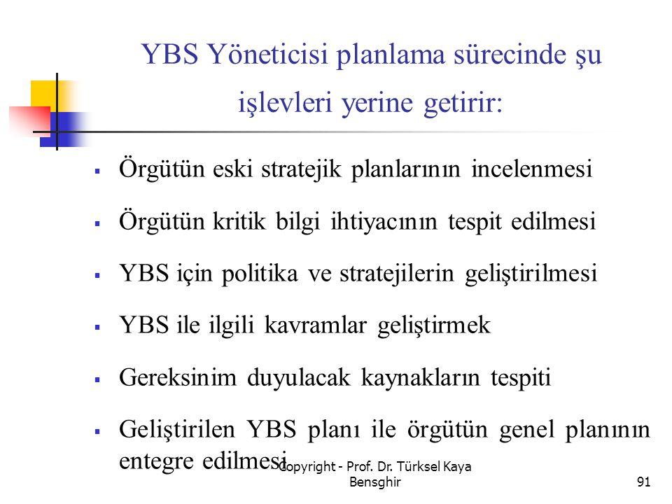 YBS Yöneticisi planlama sürecinde şu işlevleri yerine getirir:  Örgütün eski stratejik planlarının incelenmesi  Örgütün kritik bilgi ihtiyacının tes