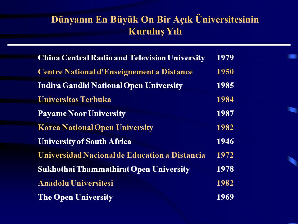 Dünyanın En Büyük On Bir Açık Üniversitesinin Kuruluş Yılı China Central Radio and Television University1979 Centre National d Enseignement a Distance1950 Indira Gandhi National Open University 1985 Universitas Terbuka 1984 Payame Noor University 1987 Korea National Open University 1982 University of South Africa1946 Universidad Nacional de Education a Distancia1972 Sukhothai Thammathirat Open University1978 Anadolu Universitesi 1982 The Open University1969