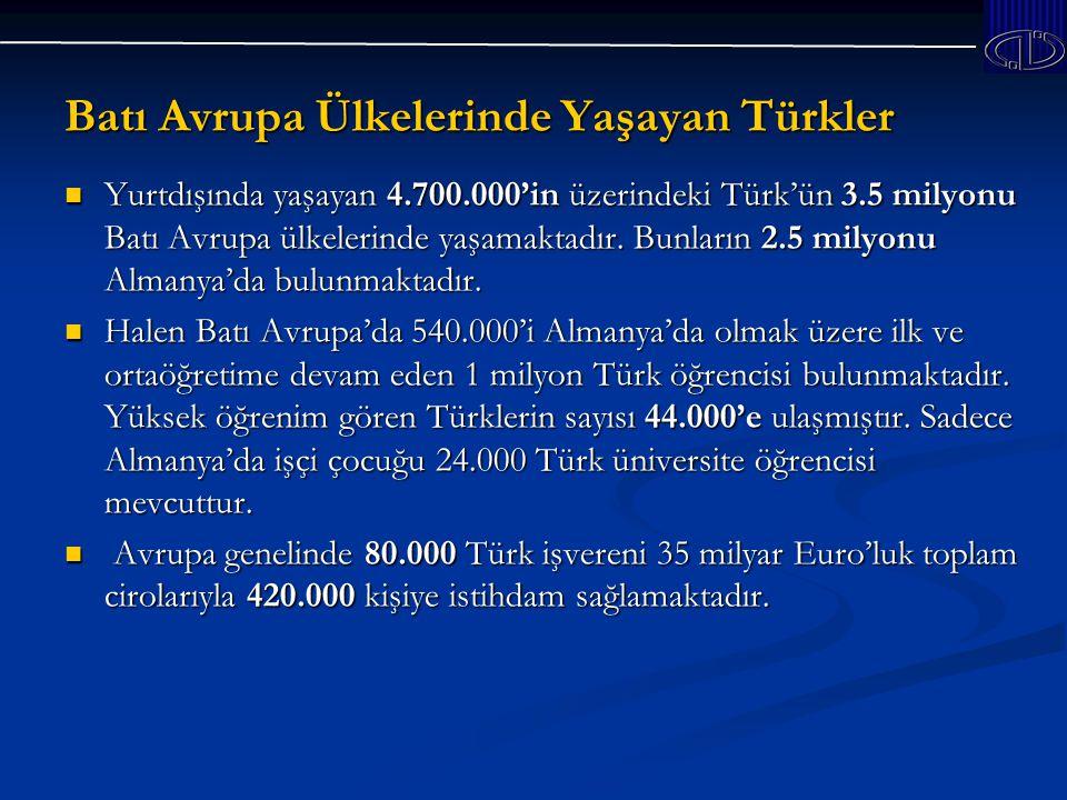 Batı Avrupa Ülkelerinde Yaşayan Türkler Yurtdışında yaşayan 4.700.000'in üzerindeki Türk'ün 3.5 milyonu Batı Avrupa ülkelerinde yaşamaktadır.