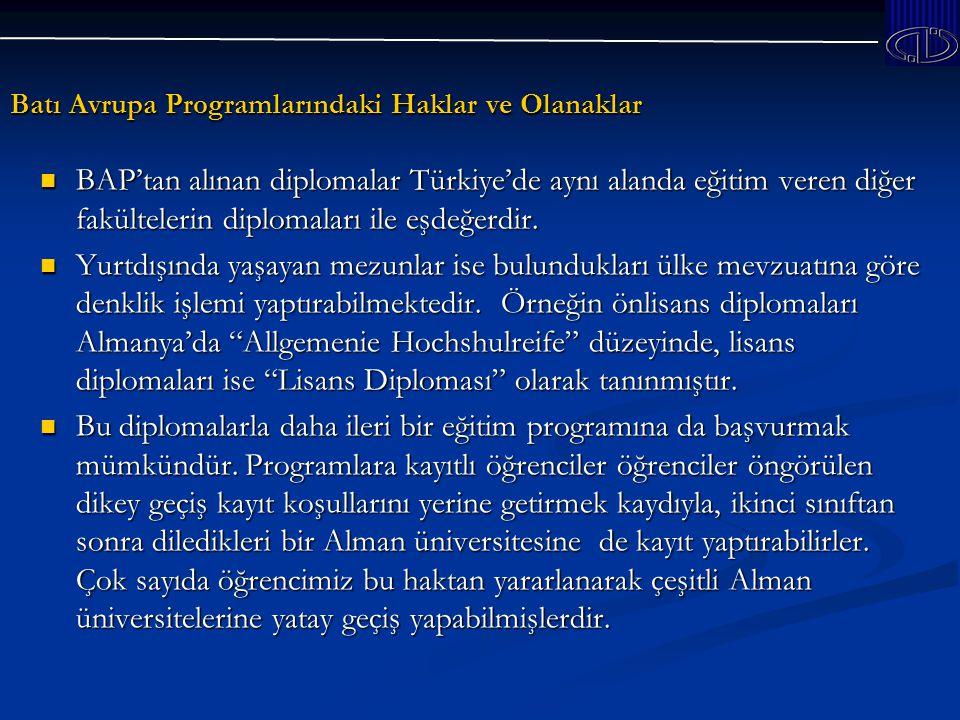 Batı Avrupa Programlarındaki Haklar ve Olanaklar BAP'tan alınan diplomalar Türkiye'de aynı alanda eğitim veren diğer fakültelerin diplomaları ile eşdeğerdir.