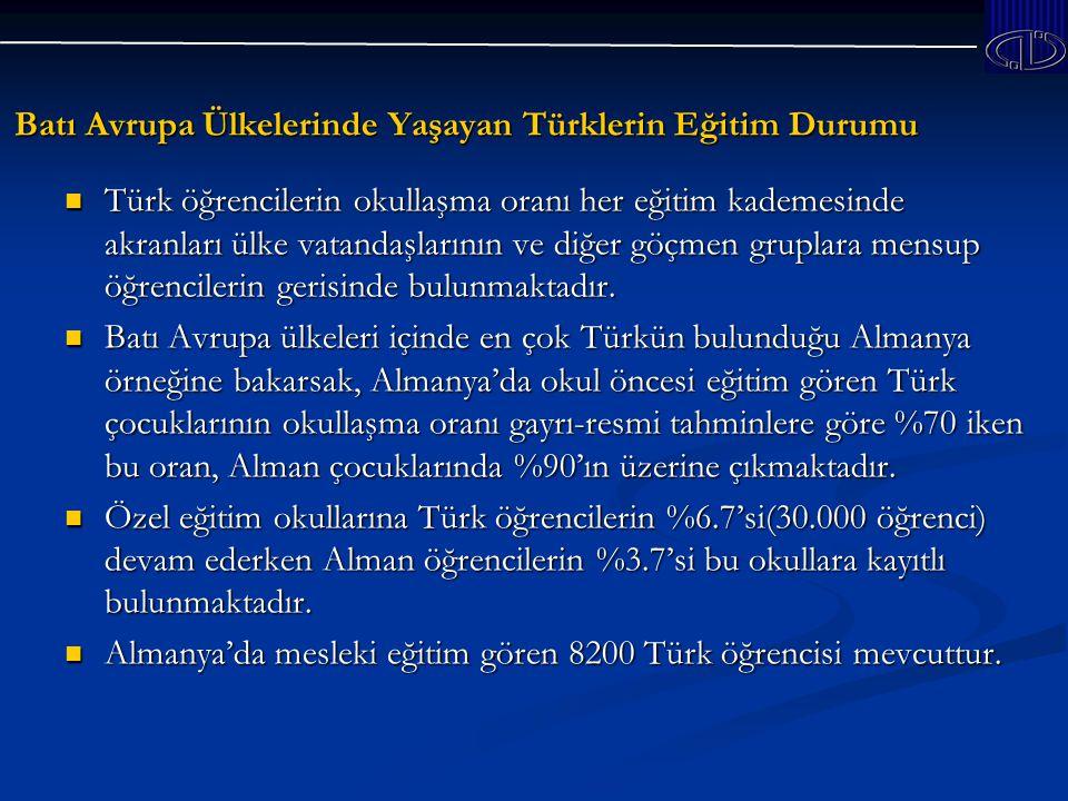 Batı Avrupa Ülkelerinde Yaşayan Türklerin Eğitim Durumu Türk öğrencilerin okullaşma oranı her eğitim kademesinde akranları ülke vatandaşlarının ve diğer göçmen gruplara mensup öğrencilerin gerisinde bulunmaktadır.