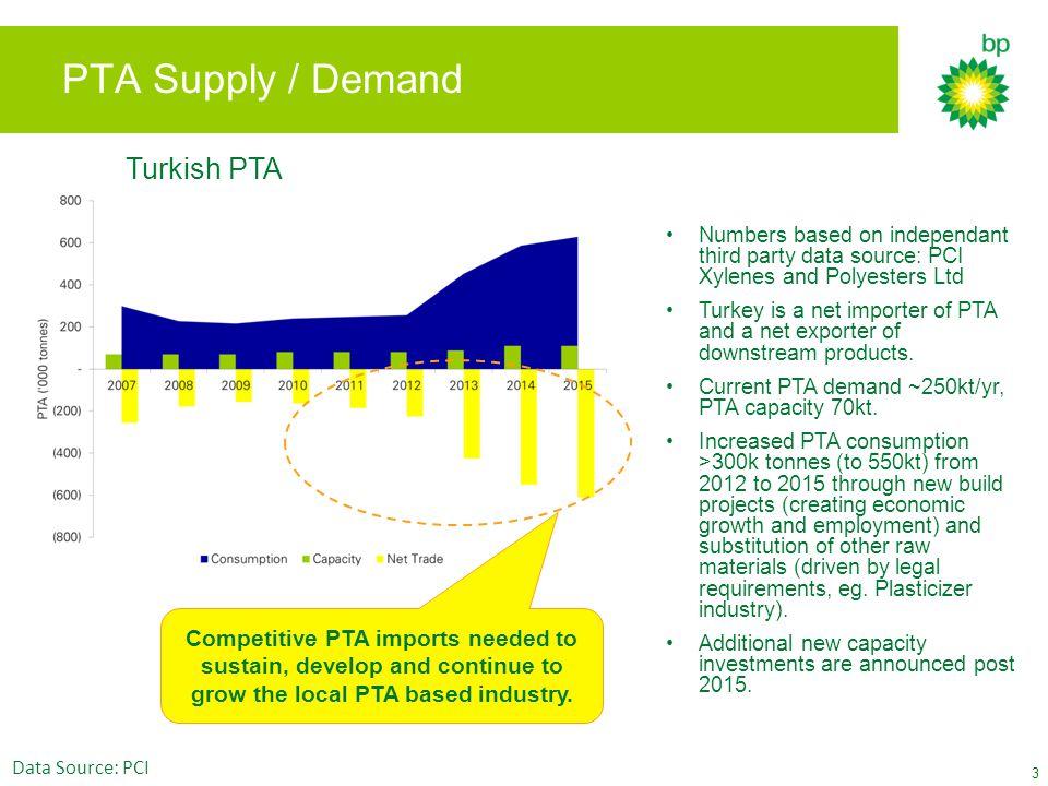 4 Koruma : Genel Görüsler BP prensip olarak asagidaki konulari desteklemektedir: Normal piyasa dinamiklerine dayali, adil ticaret: Bu durum sanayide hem üretici hem de tüketici için en iyi sonuçlari saglar.