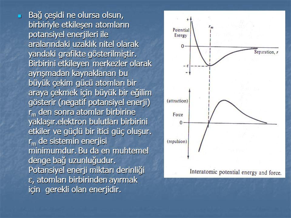 Bağ Uzunlukları ve Bağ Kuvvetleri Aşağıdaki listede polimerik maddelerde karşılaşılan bağ mesafelerini ve bağ kuvvetlerini göstermektedir.