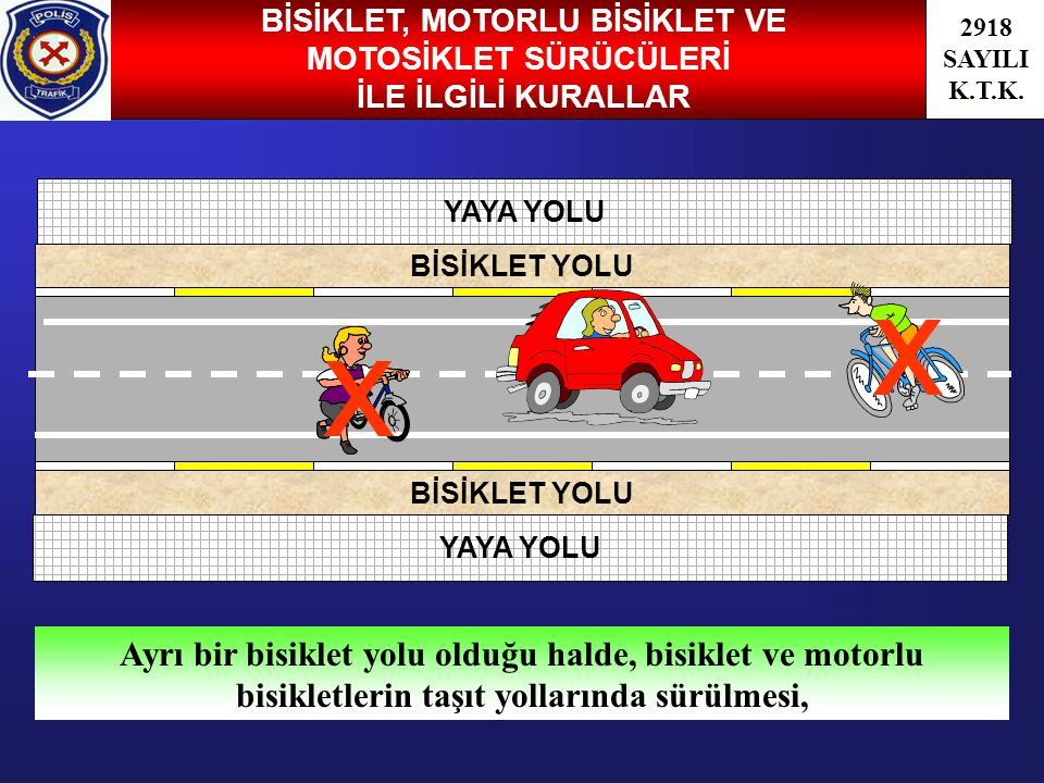 BİSİKLET, MOTORLU BİSİKLET VE MOTOSİKLET SÜRÜCÜLERİ İLE İLGİLİ KURALLAR 2918 SAYILI K.T.K.