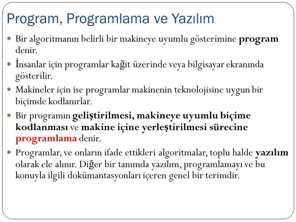 Programlama Süreci Problem Program Seçilen bir programlama dili ile program kodlanır.