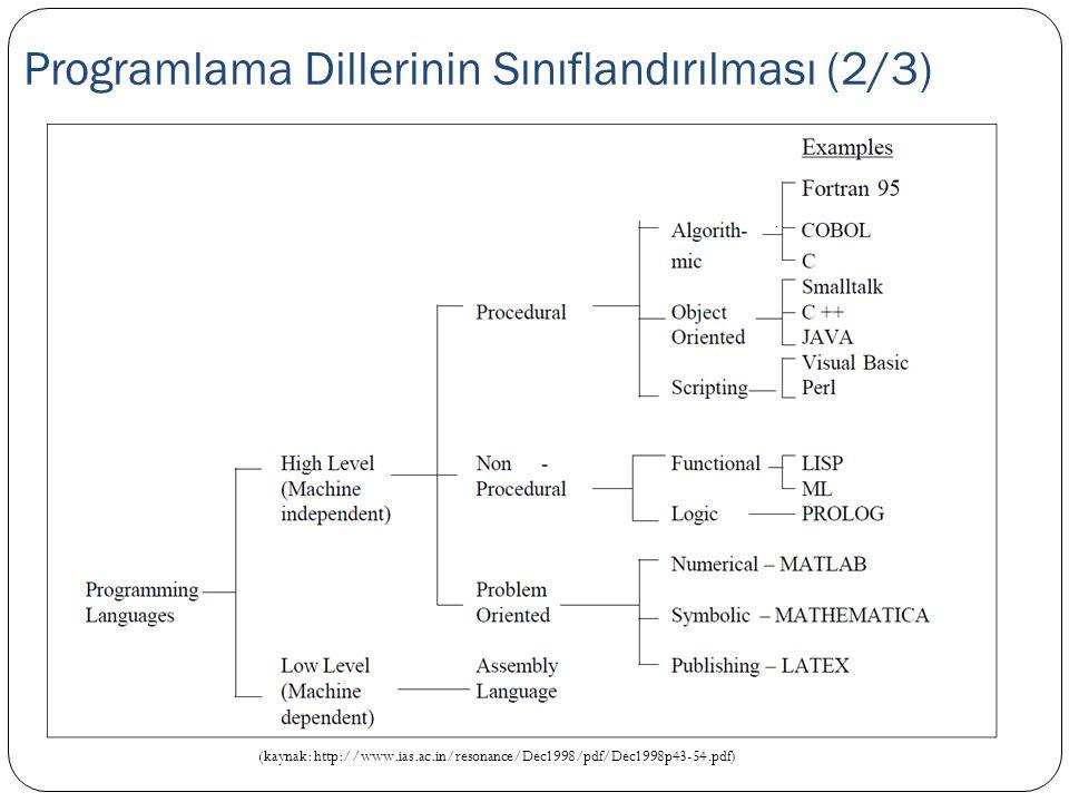 Programlama Dillerinin Sınıflandırılması (2/3) (kaynak: http://www.ias.ac.in/resonance/Dec1998/pdf/Dec1998p43-54.pdf)
