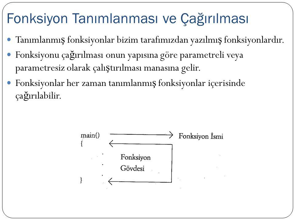 Tanımlanmı ş fonksiyonlar bizim tarafımızdan yazılmı ş fonksiyonlardır. Fonksiyonu ça ğ ırılması onun yapısına göre parametreli veya parametresiz olar