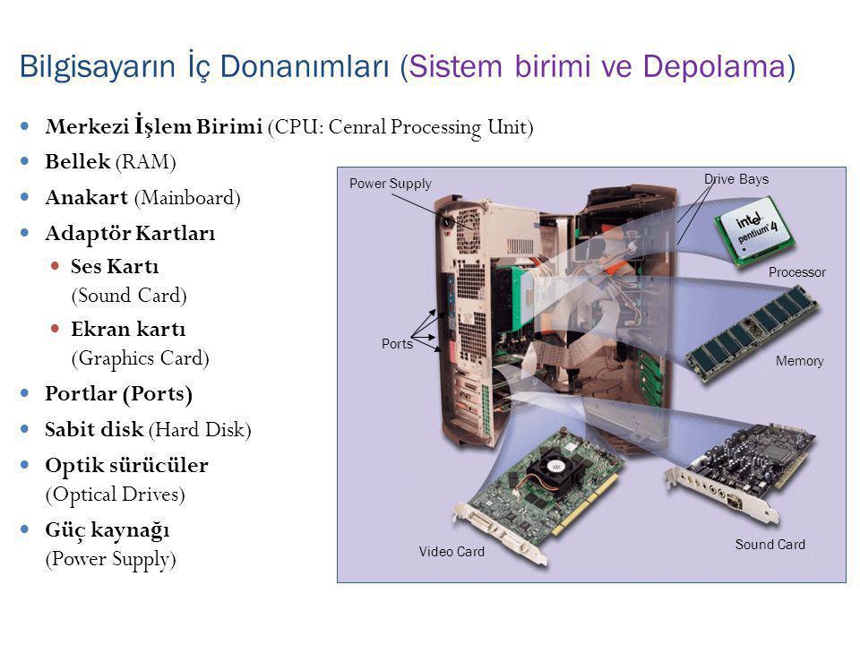 Merkezi İş lem Birimi (CPU: Cenral Processing Unit) Bellek (RAM) Anakart (Mainboard) Adaptör Kartları Ses Kartı (Sound Card) Ekran kartı (Graphics Car