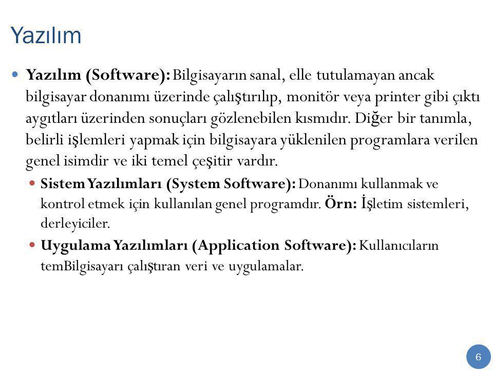7 Sistem Yazımları.Örn: İş letim sistemleri, derleyiciler, editörler, haberle ş me programları.