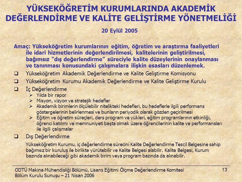 ODTÜ Makina Mühendisliği Bölümü, Lisans Eğitimi Ölçme Değerlendirme Komitesi Bölüm Kurulu Sunuşu – 21 Nisan 2006 13 YÜKSEKÖĞRETİM KURUMLARINDA AKADEMİ