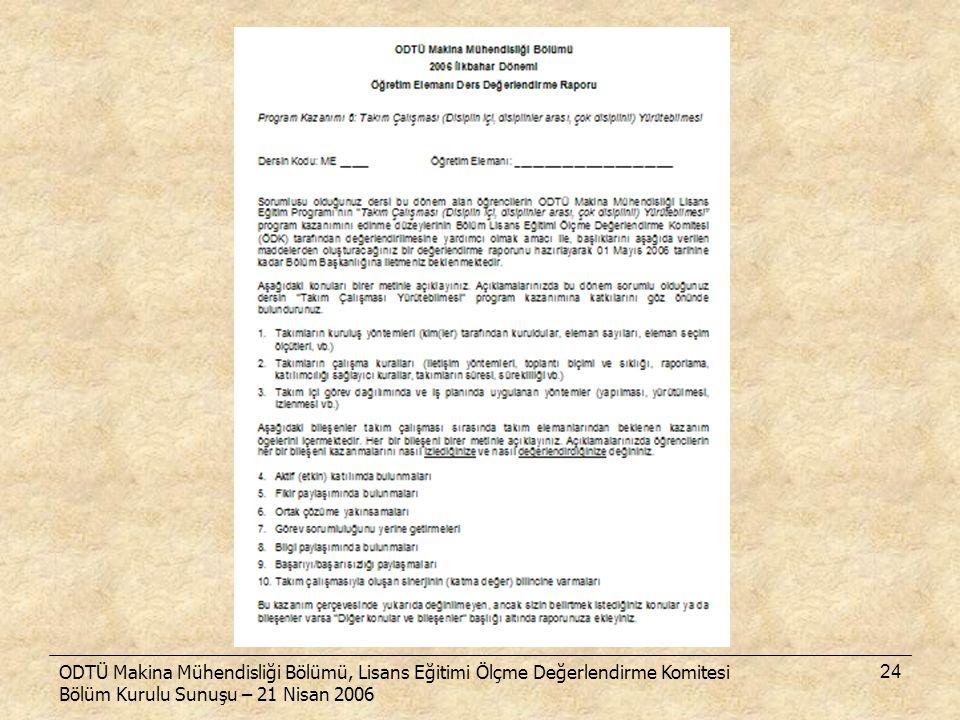 ODTÜ Makina Mühendisliği Bölümü, Lisans Eğitimi Ölçme Değerlendirme Komitesi Bölüm Kurulu Sunuşu – 21 Nisan 2006 24