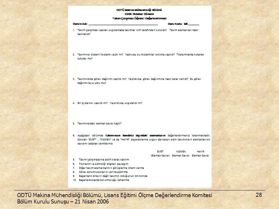 ODTÜ Makina Mühendisliği Bölümü, Lisans Eğitimi Ölçme Değerlendirme Komitesi Bölüm Kurulu Sunuşu – 21 Nisan 2006 28