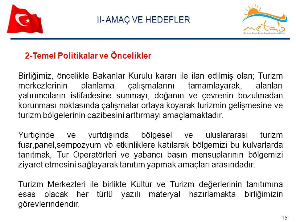 II- AMAÇ VE HEDEFLER 2-Temel Politikalar ve Öncelikler Birliğimiz, öncelikle Bakanlar Kurulu kararı ile ilan edilmiş olan; Turizm merkezlerinin planla