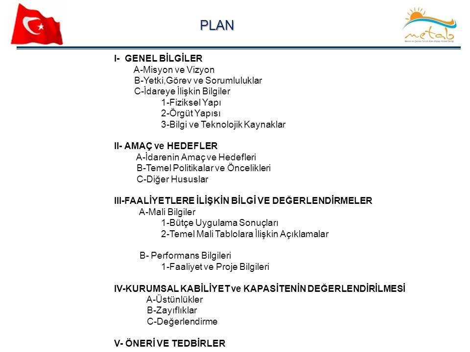 PLAN I- GENEL BİLGİLER A-Misyon ve Vizyon B-Yetki,Görev ve Sorumluluklar C-İdareye İlişkin Bilgiler 1-Fiziksel Yapı 2-Örgüt Yapısı 3-Bilgi ve Teknoloj