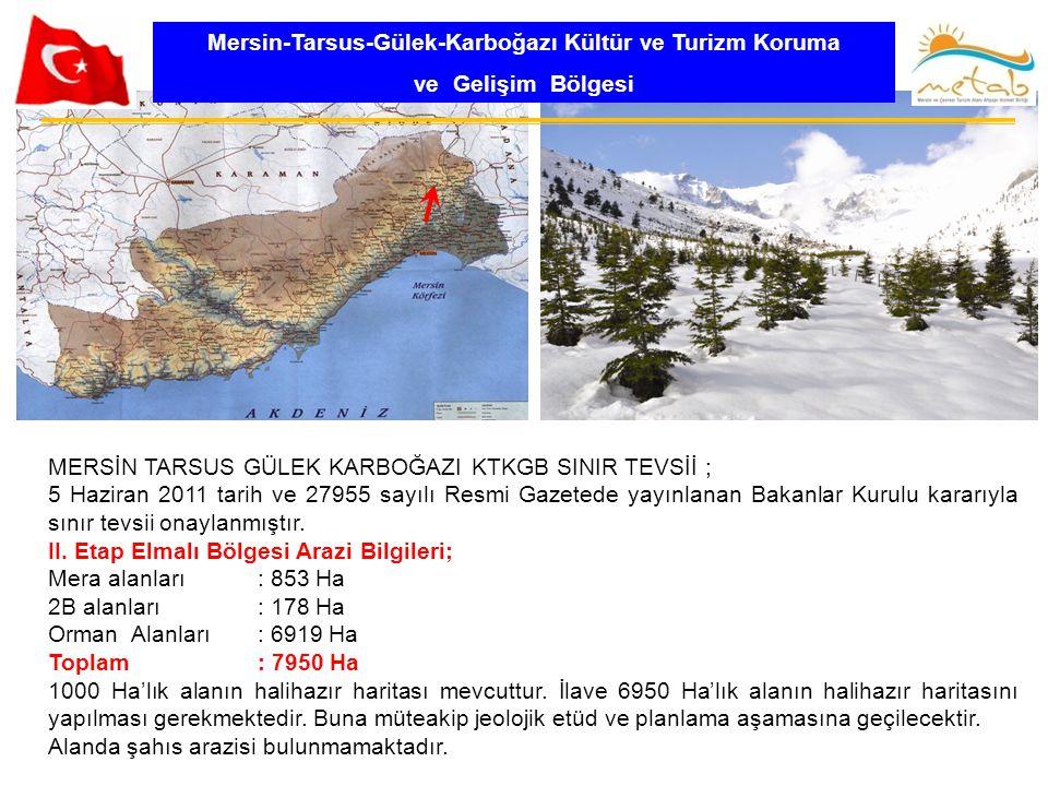 Mersin-Tarsus-Gülek-Karboğazı Kültür ve Turizm Koruma ve Gelişim Bölgesi MERSİN TARSUS GÜLEK KARBOĞAZI KTKGB SINIR TEVSİİ ; 5 Haziran 2011 tarih ve 27