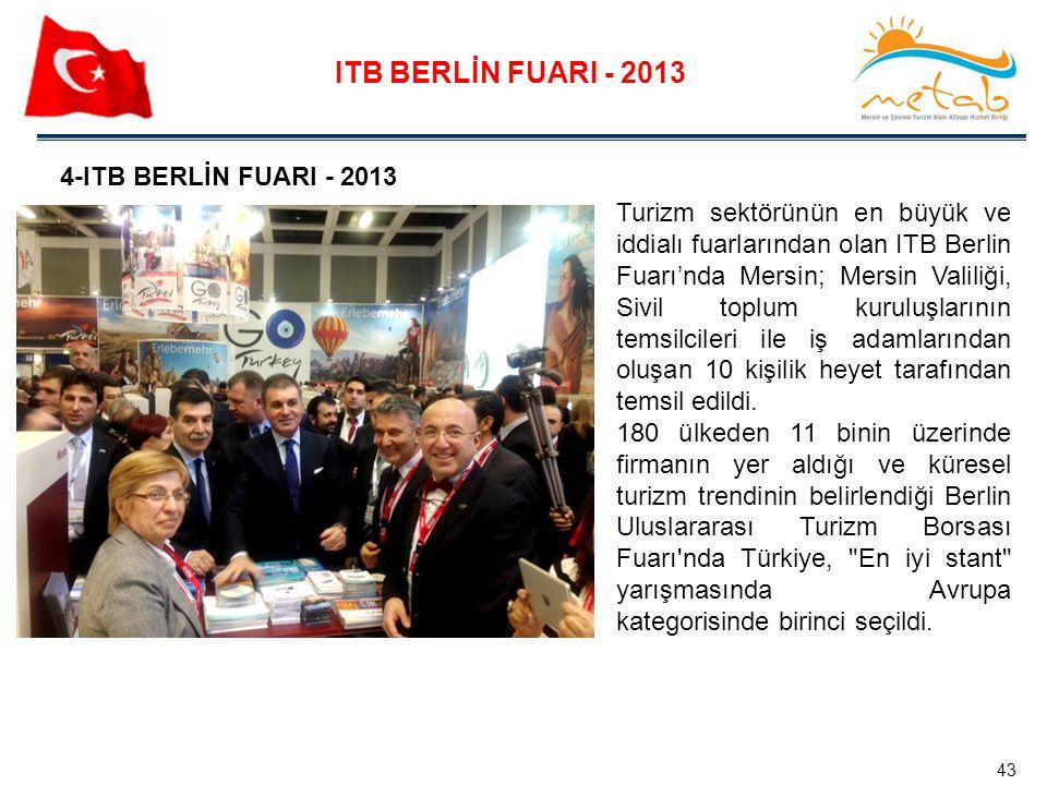ITB BERLİN FUARI - 2013 Turizm sektörünün en büyük ve iddialı fuarlarından olan ITB Berlin Fuarı'nda Mersin; Mersin Valiliği, Sivil toplum kuruluşları