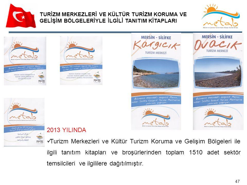 2013 YILINDA Turizm Merkezleri ve Kültür Turizm Koruma ve Gelişim Bölgeleri ile ilgili tanıtım kitapları ve broşürlerinden toplam 1510 adet sektör tem