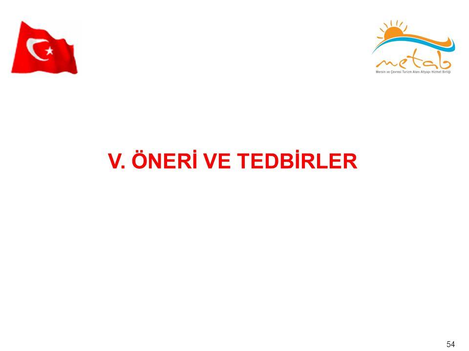 V. ÖNERİ VE TEDBİRLER 54