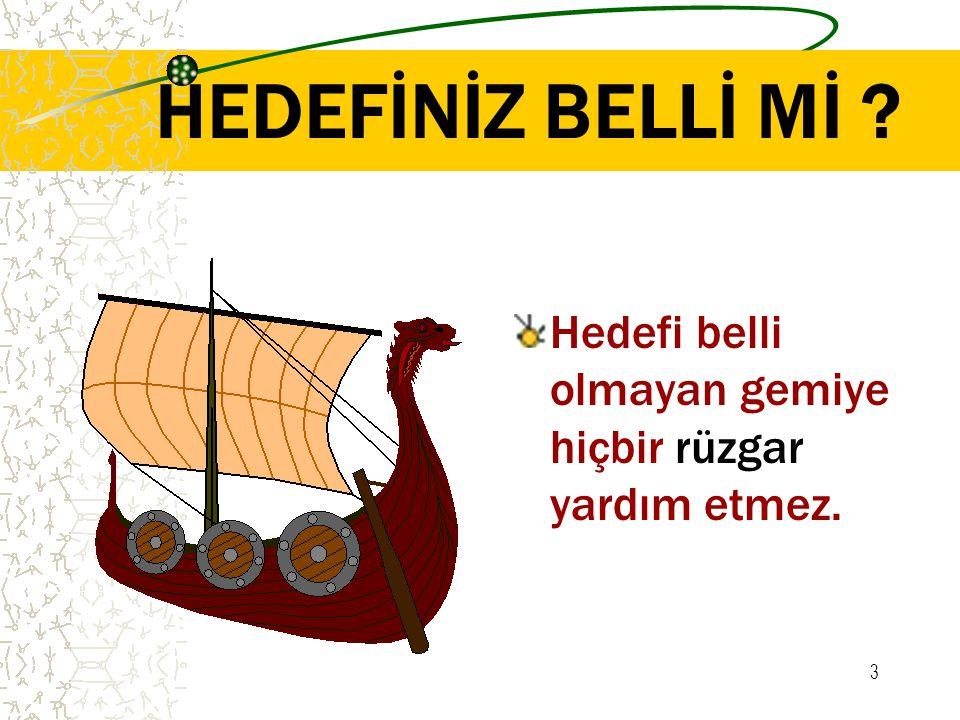 3 HEDEFİNİZ BELLİ Mİ ? Hedefi belli olmayan gemiye hiçbir rüzgar yardım etmez.