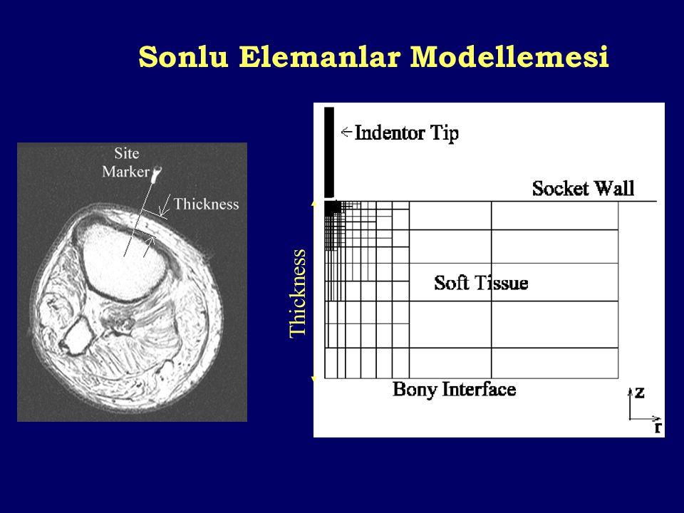 Sonlu Elemanlar Modellemesi Thickness