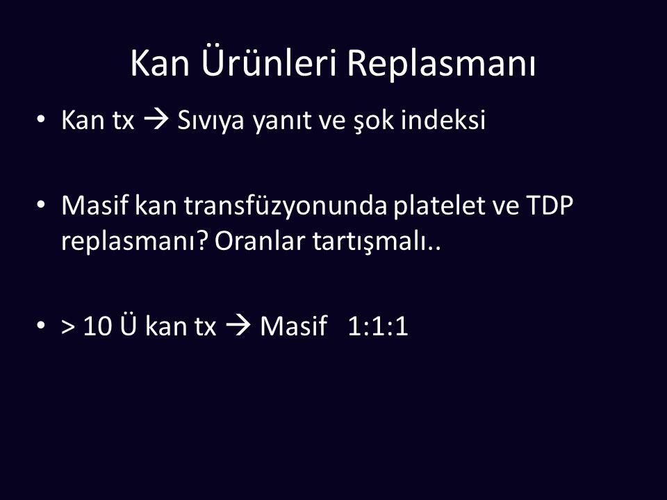 Kan Ürünleri Replasmanı Kan tx  Sıvıya yanıt ve şok indeksi Masif kan transfüzyonunda platelet ve TDP replasmanı? Oranlar tartışmalı.. > 10 Ü kan tx